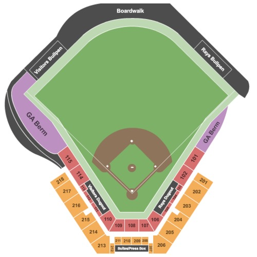Charlotte Sports Park (formerly County Stadium)